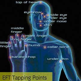 eft-tapping-points